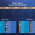 Евровидение 2019: до старта еще долго, но скандалы уже начались…
