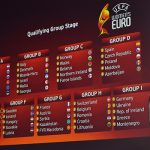 Азербайджан первый матч сыграет с Испанией