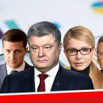 Порошенко лидирует на выборах президента Украины после подсчета 0,12% протоколов