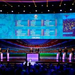Участники Евро-2020 узнали своих соперников