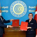Турция и Великобритания подписали Соглашение о свободной торговле