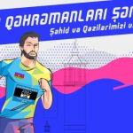Баку – Агдам – Шуша: в Азербайджане проходит масштабный марафон в память о шехидах Карабахской войны - ФОТО