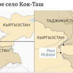 Таджикистан и Кыргызстан. Страны без границ как очаг нового конфликта