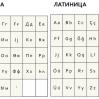 Секретарь Совбеза Украины выступил за переход с кириллицы на латиницу